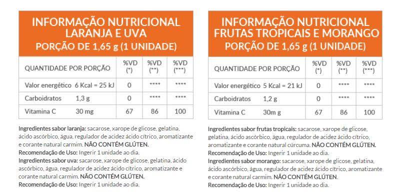 tabela nutricional Redoxitos