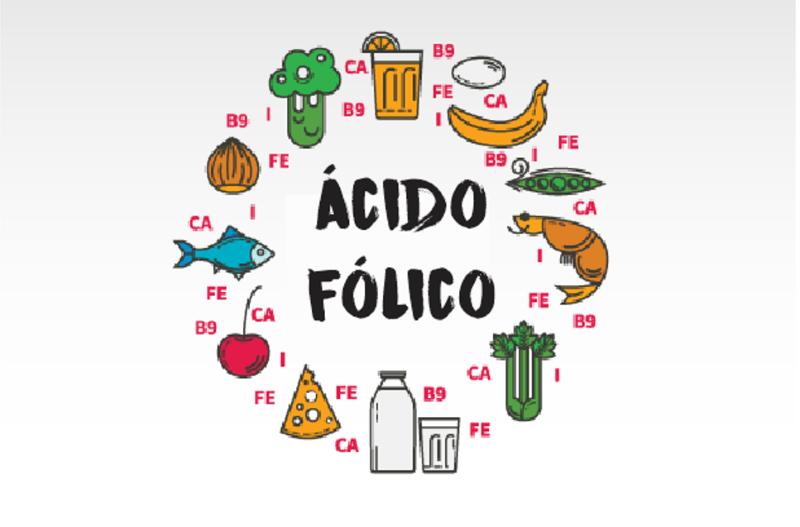 ácido fólico o que é